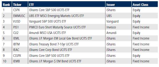 Tradeweb ETF Update – December 2018 | ETFWorld co uk