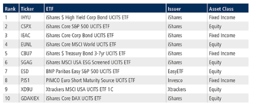 20-01-20 3 TradeWeb ETF