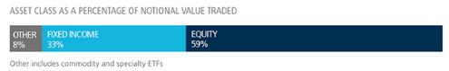 20-01-20 4 TradeWeb ETF