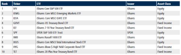 20-01-20 5 TradeWeb ETF
