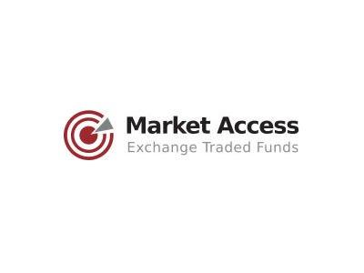 Global Post China - MarketAccess ETF